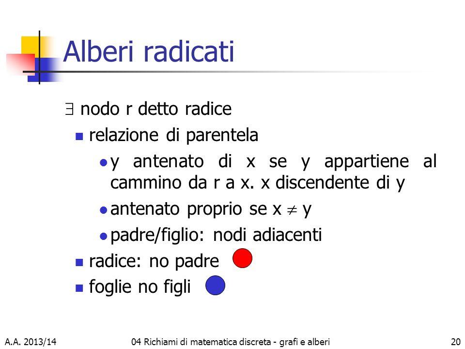 A.A. 2013/1404 Richiami di matematica discreta - grafi e alberi20 Alberi radicati nodo r detto radice relazione di parentela y antenato di x se y appa