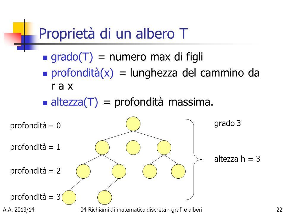 A.A. 2013/1404 Richiami di matematica discreta - grafi e alberi22 Proprietà di un albero T grado(T) = numero max di figli profondità(x) = lunghezza de
