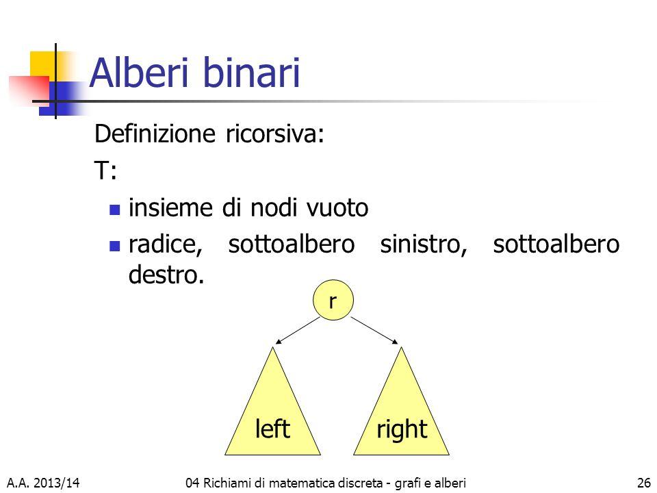 A.A. 2013/1404 Richiami di matematica discreta - grafi e alberi26 Alberi binari Definizione ricorsiva: T: insieme di nodi vuoto radice, sottoalbero si
