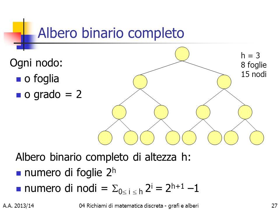 A.A. 2013/1404 Richiami di matematica discreta - grafi e alberi27 Albero binario completo Ogni nodo: o foglia o grado = 2 Albero binario completo di a