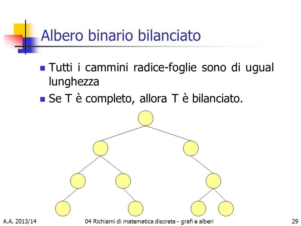 A.A. 2013/1404 Richiami di matematica discreta - grafi e alberi29 Albero binario bilanciato Tutti i cammini radice-foglie sono di ugual lunghezza Se T