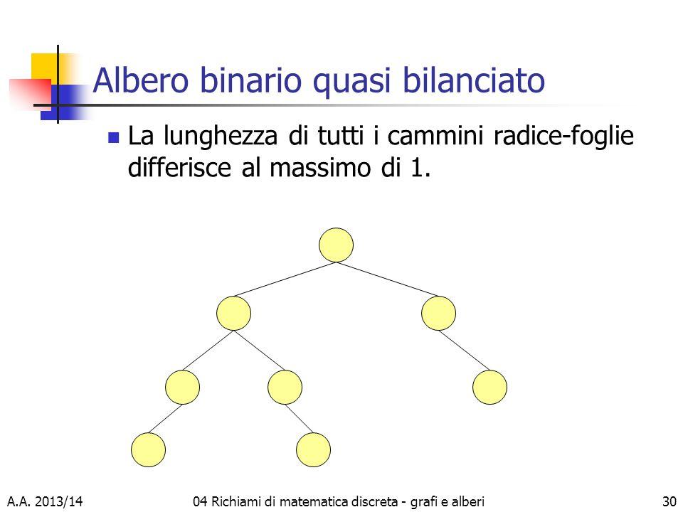 A.A. 2013/1404 Richiami di matematica discreta - grafi e alberi30 Albero binario quasi bilanciato La lunghezza di tutti i cammini radice-foglie differ