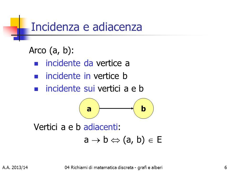 A.A. 2013/1404 Richiami di matematica discreta - grafi e alberi6 Incidenza e adiacenza Arco (a, b): incidente da vertice a incidente in vertice b inci
