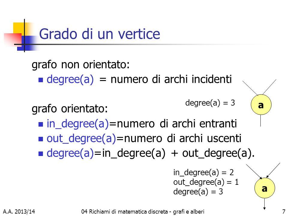 A.A. 2013/1404 Richiami di matematica discreta - grafi e alberi7 Grado di un vertice grafo non orientato: degree(a) = numero di archi incidenti grafo