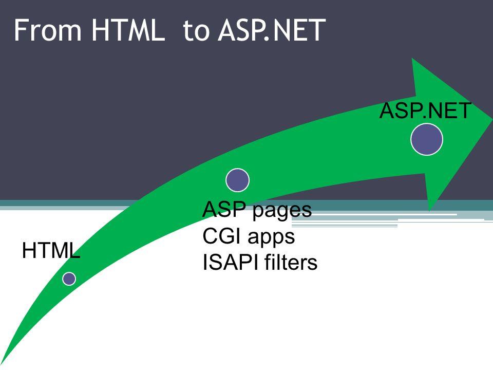 ASP.NET AJAX 2.0 Extensions UpdatePanel È il controllo ASP.NET AJAX più importante Consente di trasformare facilmente una applicazione ASP.NET 2.0 in unapplicazione AJAX Permette di fare il rendering di parte della pagina Converte postbacks in chiamate asincrone Aggiorna parte della pagina web con il risultato Non si scrive JavaScript