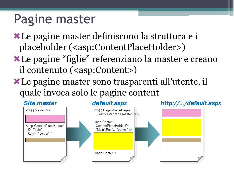 Pagine master Le pagine master definiscono la struttura e i placeholder ( ) Le pagine figlie referenziano la master e creano il contenuto ( ) Le pagin