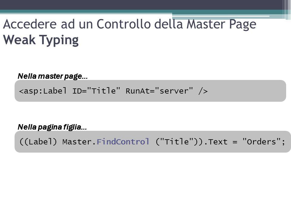 Accedere ad un Controllo della Master Page Weak Typing ((Label) Master.FindControl (