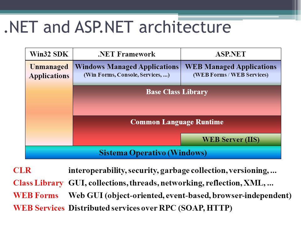 Link utili About Native XMLHTTP http://msdn.microsoft.com/library/default.asp?url=/workshop/author/d html/overview/aboutxmlhttp.asp Sito ufficiale ASP.NET AJAX http://ajax.asp.net Blogs: http://weblogs.asp.net/scottgu http://www.nikhilk.net