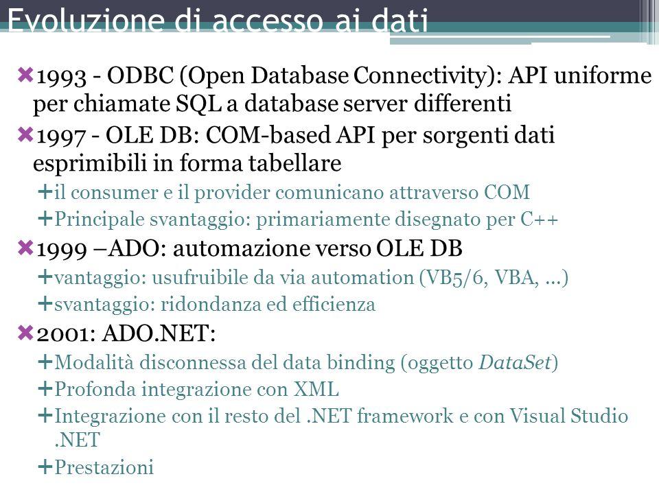 Evoluzione di accesso ai dati 1993 - ODBC (Open Database Connectivity): API uniforme per chiamate SQL a database server differenti 1997 - OLE DB: COM-
