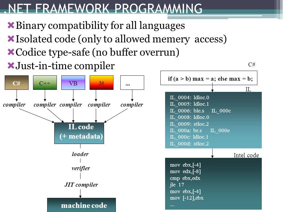 Passo 2 Usare un UpdatePanel <asp:ScriptManager ID= ... Runat= server EnablePartialRendering= true />.