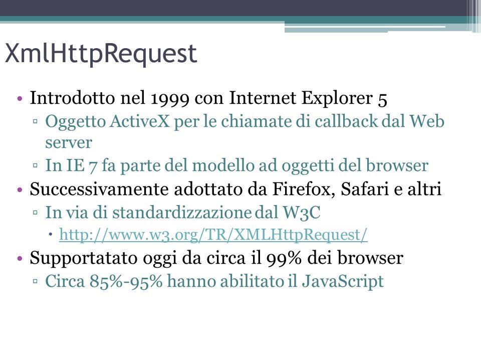 XmlHttpRequest Introdotto nel 1999 con Internet Explorer 5 Oggetto ActiveX per le chiamate di callback dal Web server In IE 7 fa parte del modello ad