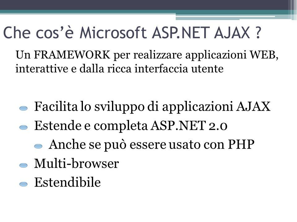 Che cosè Microsoft ASP.NET AJAX ? Un FRAMEWORK per realizzare applicazioni WEB, interattive e dalla ricca interfaccia utente Facilita lo sviluppo di a