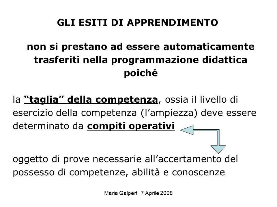 Maria Galperti 7 Aprile 2008 GLI ESITI DI APPRENDIMENTO non si prestano ad essere automaticamente trasferiti nella programmazione didattica poiché la