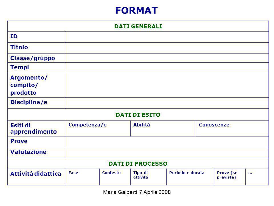 Maria Galperti 7 Aprile 2008 FORMAT DATI GENERALI ID Titolo Classe/gruppo Tempi Argomento/ compito/ prodotto Disciplina/e DATI DI ESITO Esiti di appre
