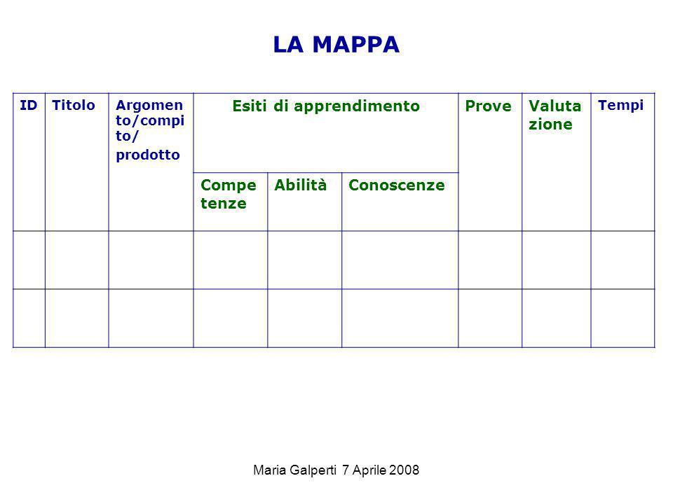Maria Galperti 7 Aprile 2008 LA MAPPA IDTitoloArgomen to/compi to/ prodotto Esiti di apprendimentoProveValuta zione Tempi Compe tenze AbilitàConoscenz