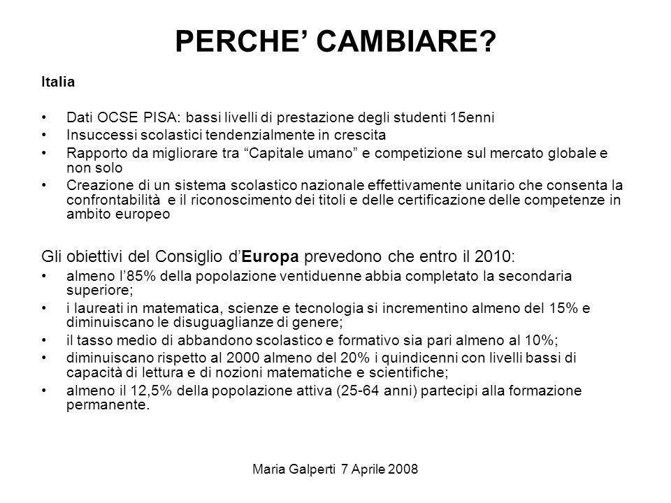 Maria Galperti 7 Aprile 2008 PERCHE CAMBIARE? Italia Dati OCSE PISA: bassi livelli di prestazione degli studenti 15enni Insuccessi scolastici tendenzi