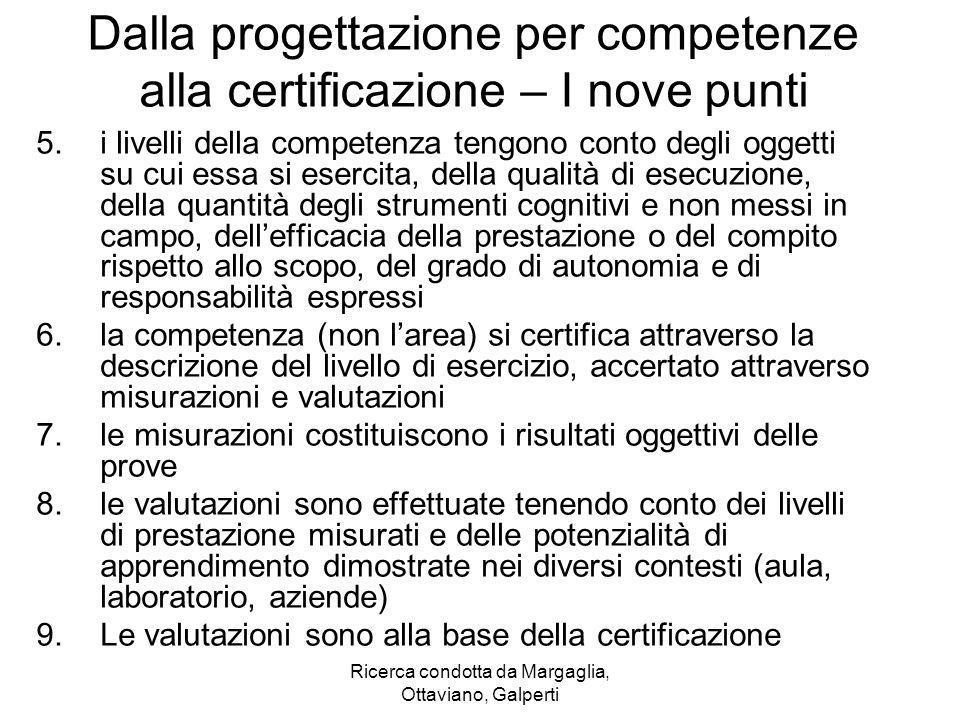 Ricerca condotta da Margaglia, Ottaviano, Galperti Dalla progettazione per competenze alla certificazione – I nove punti 5.i livelli della competenza