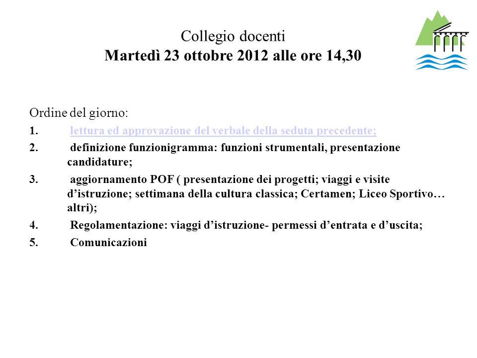 Organizzazione Organizzazione Collaboratore vicaria: Prof.