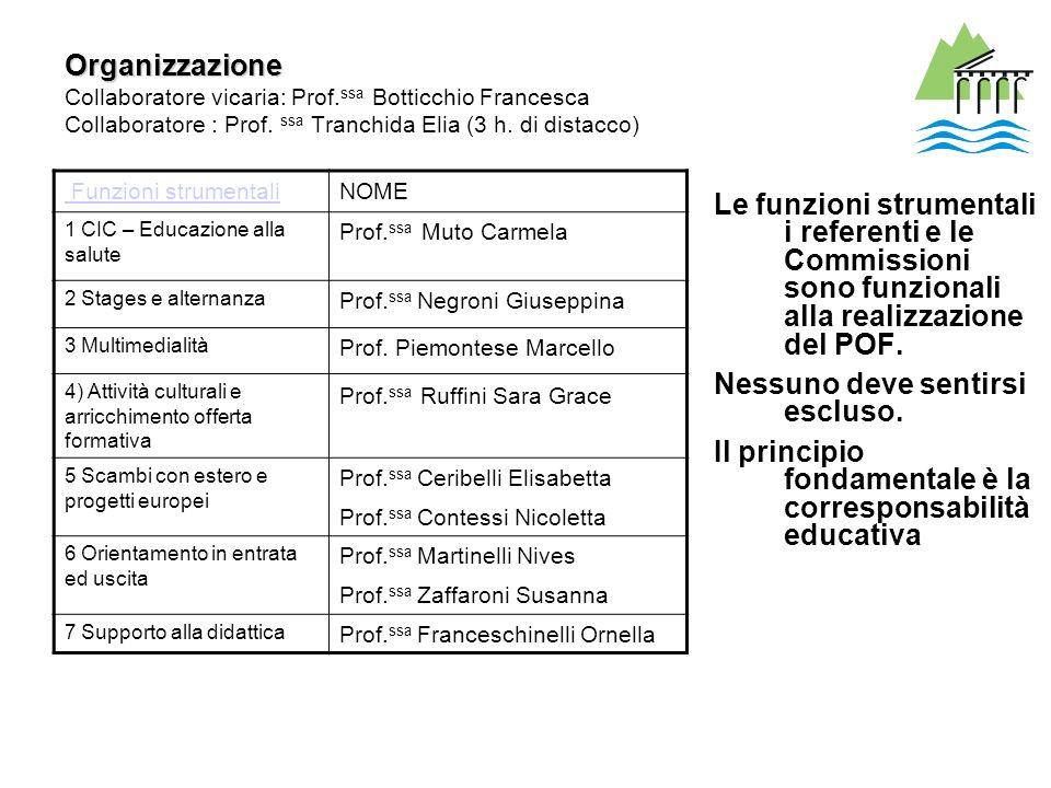 Organizzazione Organizzazione Collaboratore vicaria: Prof. ssa Botticchio Francesca Collaboratore : Prof. ssa Tranchida Elia (3 h. di distacco) Le fun