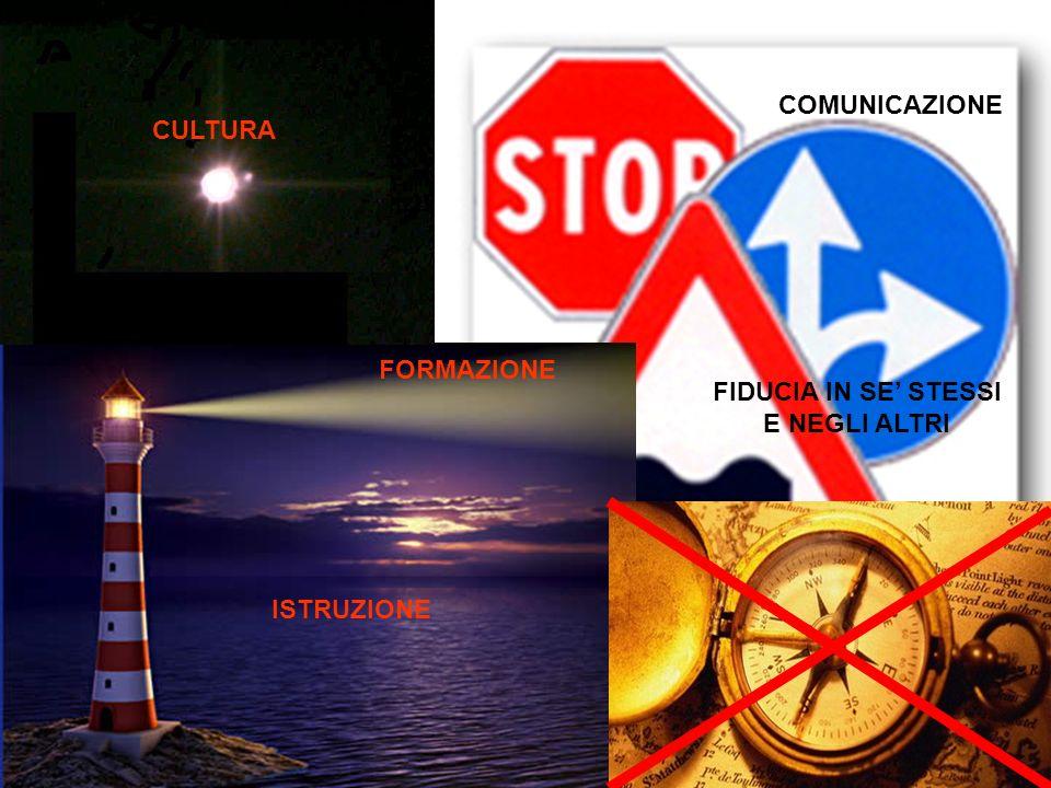CULTURA ISTRUZIONE FORMAZIONE COMUNICAZIONE FIDUCIA IN SE STESSI E NEGLI ALTRI