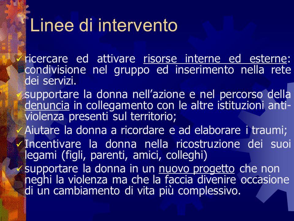 Linee di intervento ricercare ed attivare risorse interne ed esterne: condivisione nel gruppo ed inserimento nella rete dei servizi. supportare la don