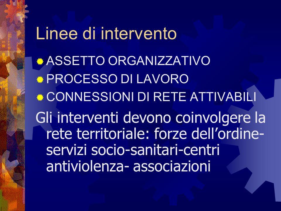 Linee di intervento ASSETTO ORGANIZZATIVO PROCESSO DI LAVORO CONNESSIONI DI RETE ATTIVABILI Gli interventi devono coinvolgere la rete territoriale: fo