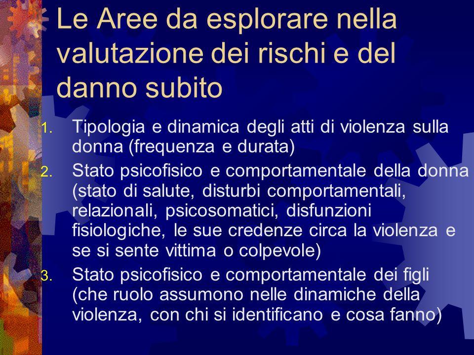 Le Aree da esplorare nella valutazione dei rischi e del danno subito 1. Tipologia e dinamica degli atti di violenza sulla donna (frequenza e durata) 2