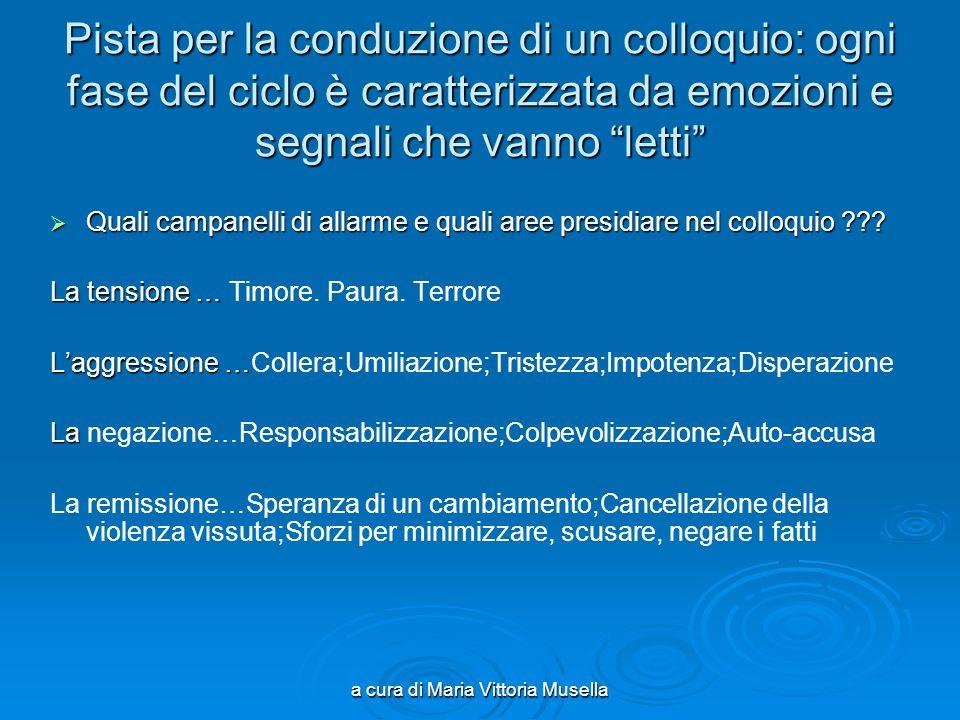 a cura di Maria Vittoria Musella Lavoro del 20 gennaio Dallaccoglienza alla progettazione di interventi: gli elementi fondamentali nella progettazione individualizzata.