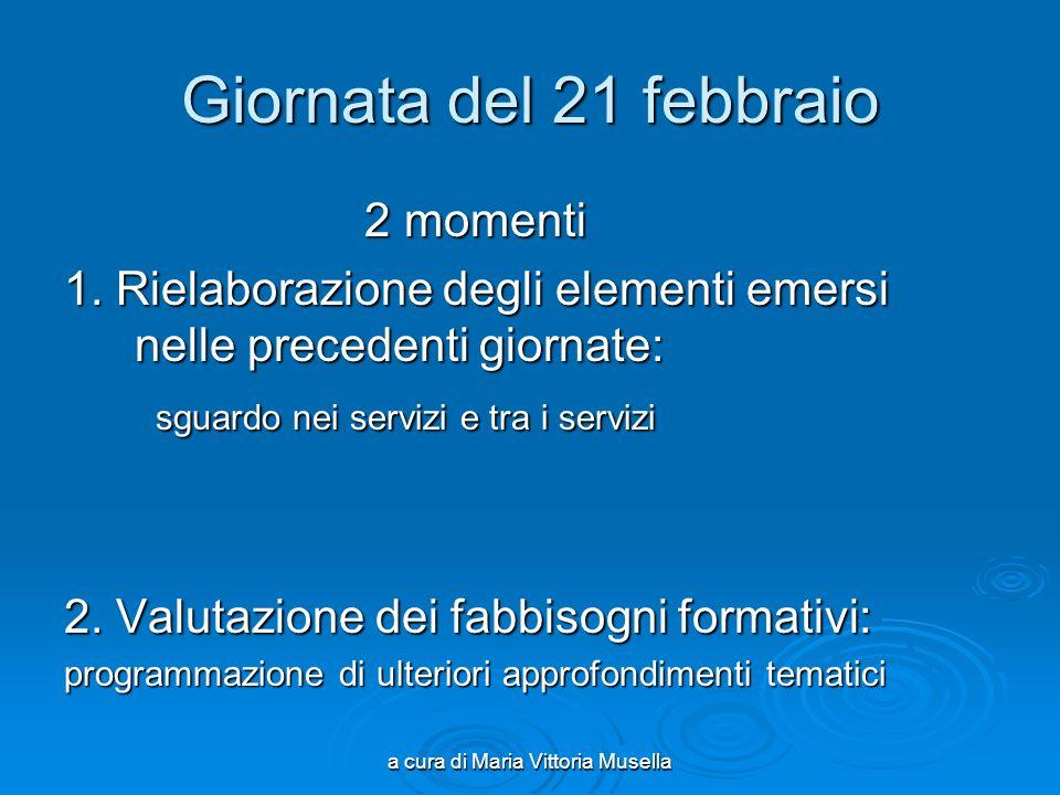 a cura di Maria Vittoria Musella Giornata del 21 febbraio 2 momenti 2 momenti 1. Rielaborazione degli elementi emersi nelle precedenti giornate: sguar