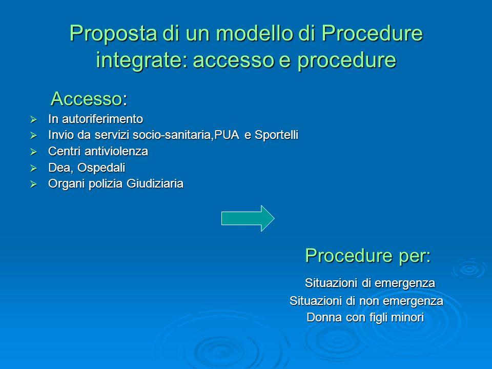 Proposta di un modello di Procedure integrate: accesso e procedure Accesso: Accesso: In autoriferimento In autoriferimento Invio da servizi socio-sani