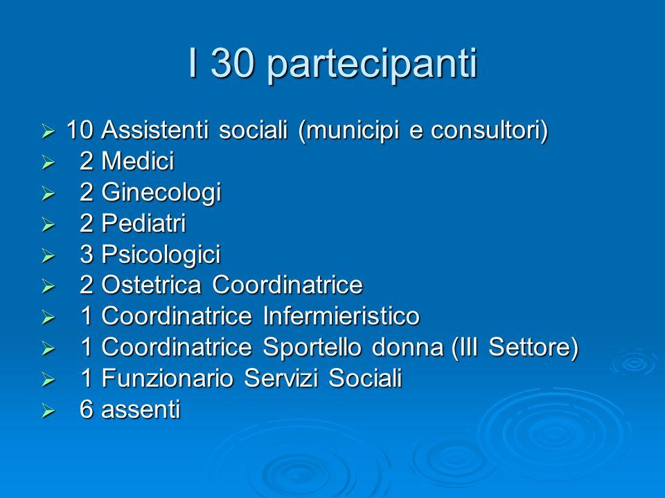 I 30 partecipanti 10 Assistenti sociali (municipi e consultori) 10 Assistenti sociali (municipi e consultori) 2 Medici 2 Medici 2 Ginecologi 2 Ginecol