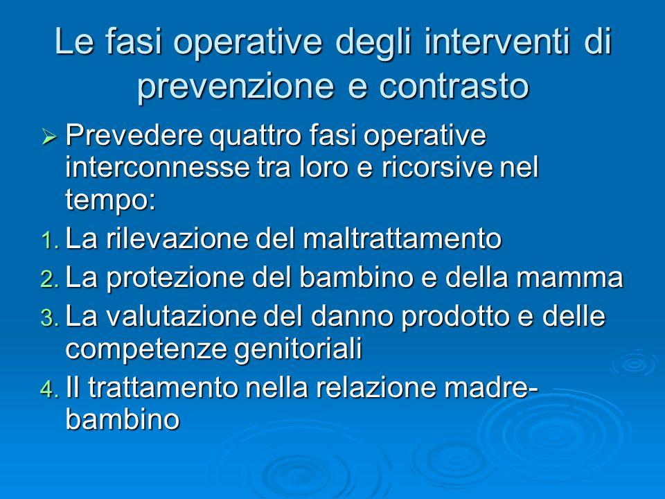 Le fasi operative degli interventi di prevenzione e contrasto Prevedere quattro fasi operative interconnesse tra loro e ricorsive nel tempo: Prevedere