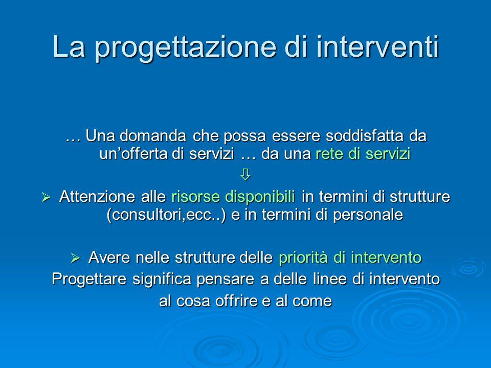 La progettazione di interventi … Una domanda che possa essere soddisfatta da unofferta di servizi … da una rete di servizi Attenzione alle risorse dis