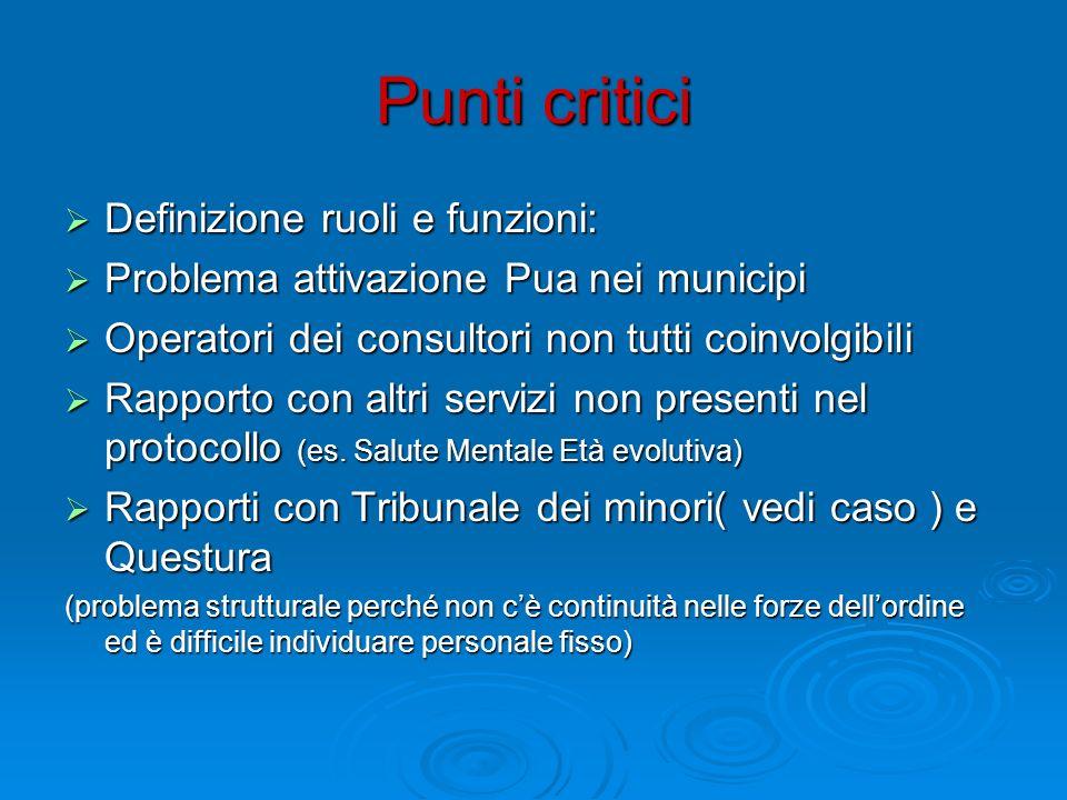 Punti critici Definizione ruoli e funzioni: Definizione ruoli e funzioni: Problema attivazione Pua nei municipi Problema attivazione Pua nei municipi