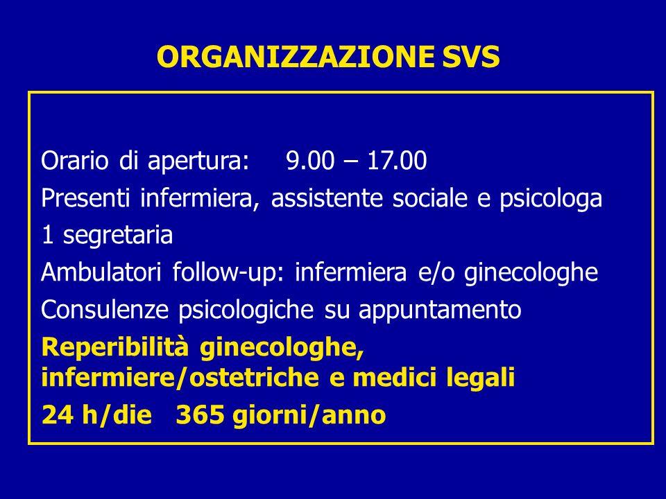 Orario di apertura: 9.00 – 17.00 Presenti infermiera, assistente sociale e psicologa 1 segretaria Ambulatori follow-up: infermiera e/o ginecologhe Consulenze psicologiche su appuntamento Reperibilità ginecologhe, infermiere/ostetriche e medici legali 24 h/die 365 giorni/anno ORGANIZZAZIONE SVS