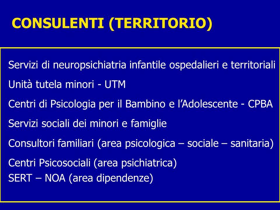 CONSULENTI (TERRITORIO) Servizi di neuropsichiatria infantile ospedalieri e territoriali Unità tutela minori - UTM Centri di Psicologia per il Bambino e lAdolescente - CPBA Servizi sociali dei minori e famiglie Consultori familiari (area psicologica – sociale – sanitaria) Centri Psicosociali (area psichiatrica) SERT – NOA (area dipendenze)