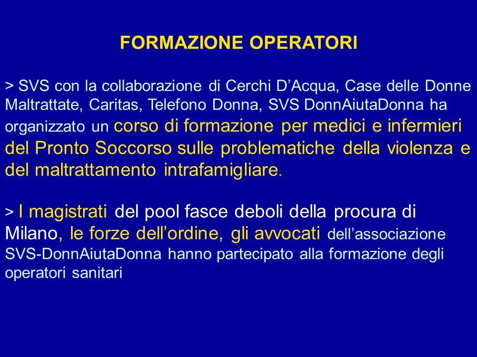 FORMAZIONE OPERATORI > SVS con la collaborazione di Cerchi DAcqua, Case delle Donne Maltrattate, Caritas, Telefono Donna, SVS DonnAiutaDonna ha organi