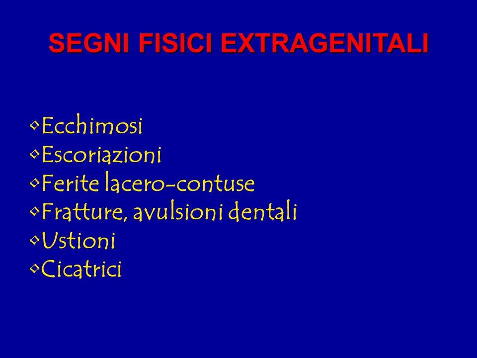 Ecchimosi Escoriazioni Ferite lacero-contuse Fratture, avulsioni dentali Ustioni Cicatrici SEGNI FISICI EXTRAGENITALI