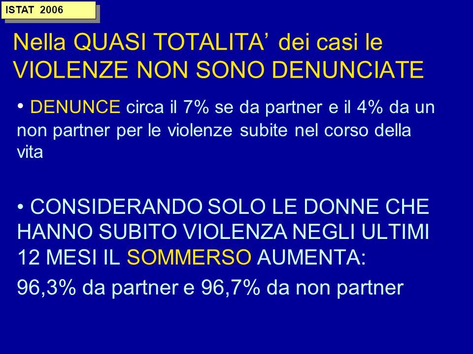 Nella QUASI TOTALITA dei casi le VIOLENZE NON SONO DENUNCIATE DENUNCE circa il 7% se da partner e il 4% da un non partner per le violenze subite nel corso della vita CONSIDERANDO SOLO LE DONNE CHE HANNO SUBITO VIOLENZA NEGLI ULTIMI 12 MESI IL SOMMERSO AUMENTA: 96,3% da partner e 96,7% da non partner ISTAT 2006
