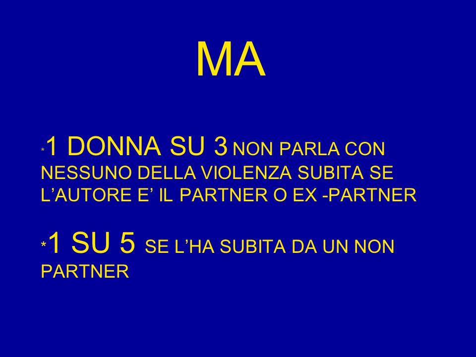 QUINDI IN ITALIA LIMPUNITA E PRATICAMENTE GARANTITA DAL SILENZIO DELLE VITTIME Anche nel resto del mondo le indagini sociologiche e le casistiche giudiziarie dimostrano che vengono denunciate solo tra il 10% e il 50% delle violenze