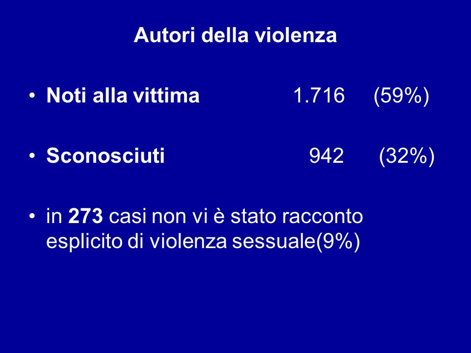 Autori della violenza Noti alla vittima 1.716 (59%) Sconosciuti 942 (32%) in 273 casi non vi è stato racconto esplicito di violenza sessuale(9%)