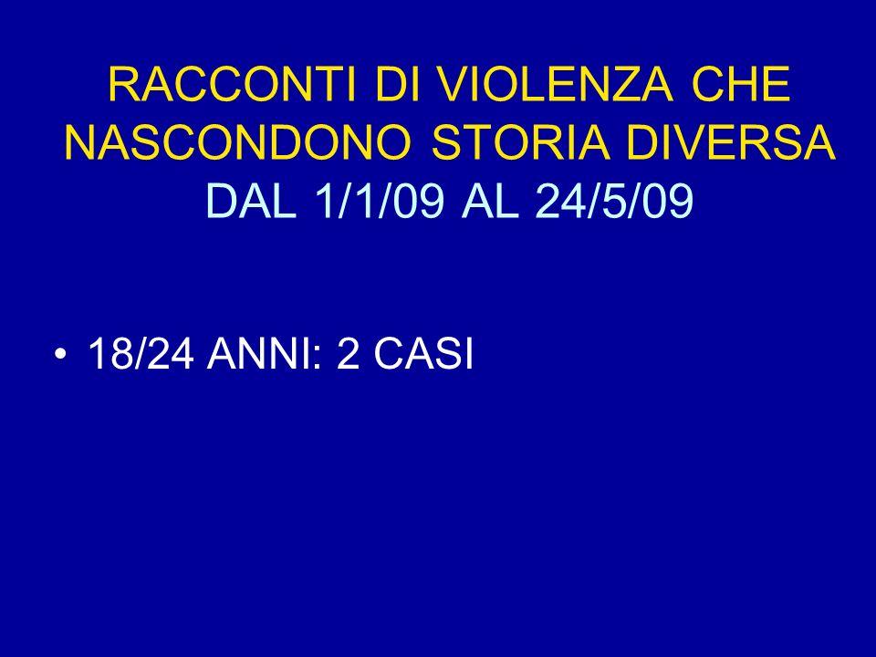 RACCONTI DI VIOLENZA CHE NASCONDONO STORIA DIVERSA DAL 1/1/09 AL 24/5/09 18/24 ANNI: 2 CASI