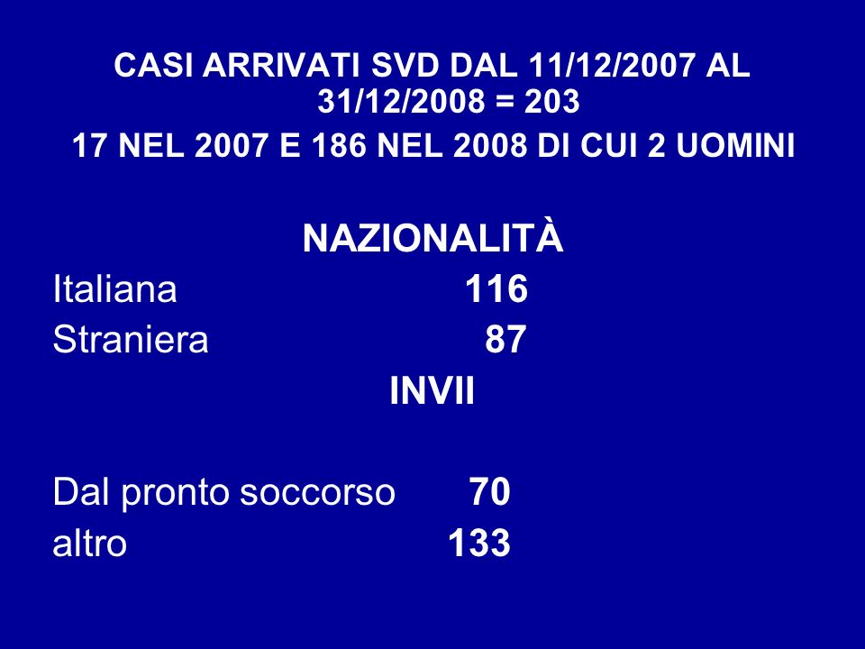 CASI ARRIVATI SVD DAL 11/12/2007 AL 31/12/2008 = 203 17 NEL 2007 E 186 NEL 2008 DI CUI 2 UOMINI NAZIONALITÀ Italiana 116 Straniera 87 INVII Dal pronto