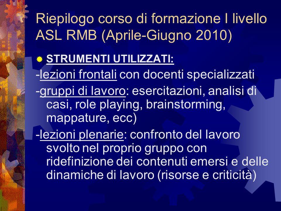Riepilogo corso di formazione I livello ASL RMB (Aprile-Giugno 2010) STRUMENTI UTILIZZATI: -lezioni frontali con docenti specializzati -gruppi di lavo