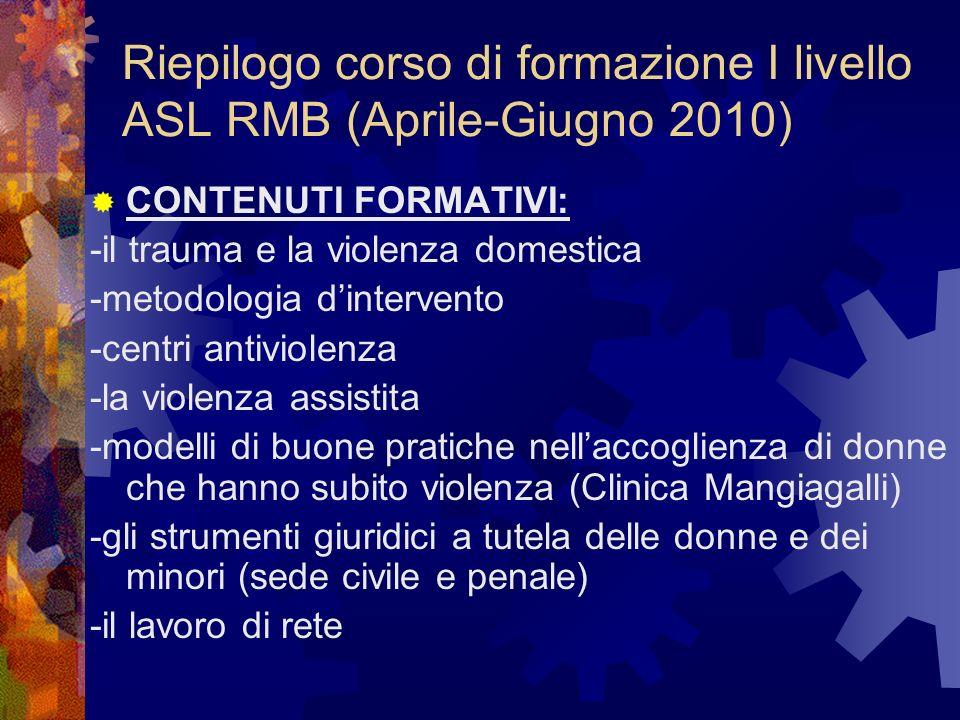 Riepilogo corso di formazione I livello ASL RMB (Aprile-Giugno 2010) CONTENUTI FORMATIVI: -il trauma e la violenza domestica -metodologia dintervento