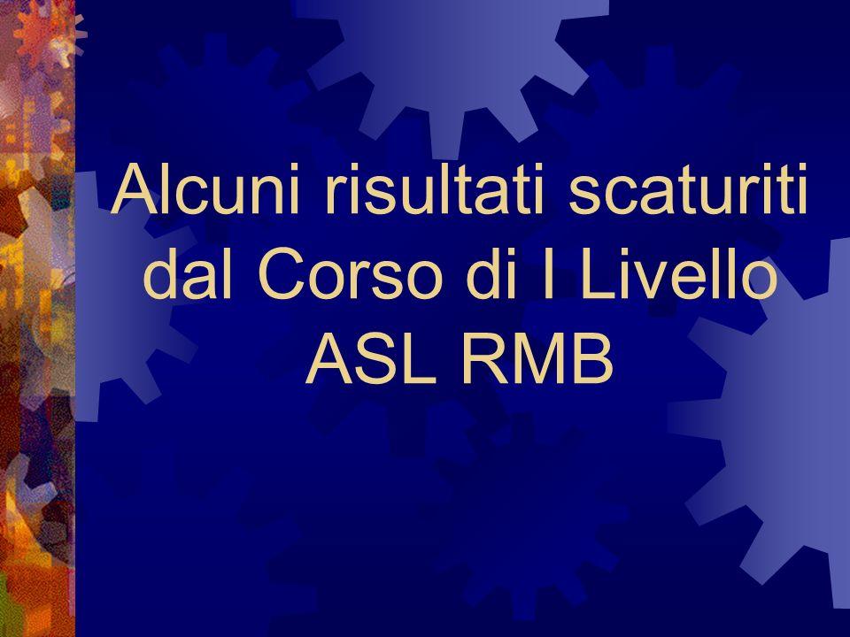 Alcuni risultati scaturiti dal Corso di I Livello ASL RMB