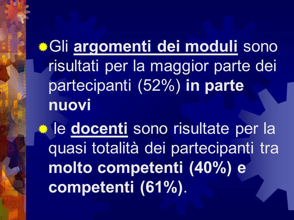 Gli argomenti dei moduli sono risultati per la maggior parte dei partecipanti (52%) in parte nuovi le docenti sono risultate per la quasi totalità dei