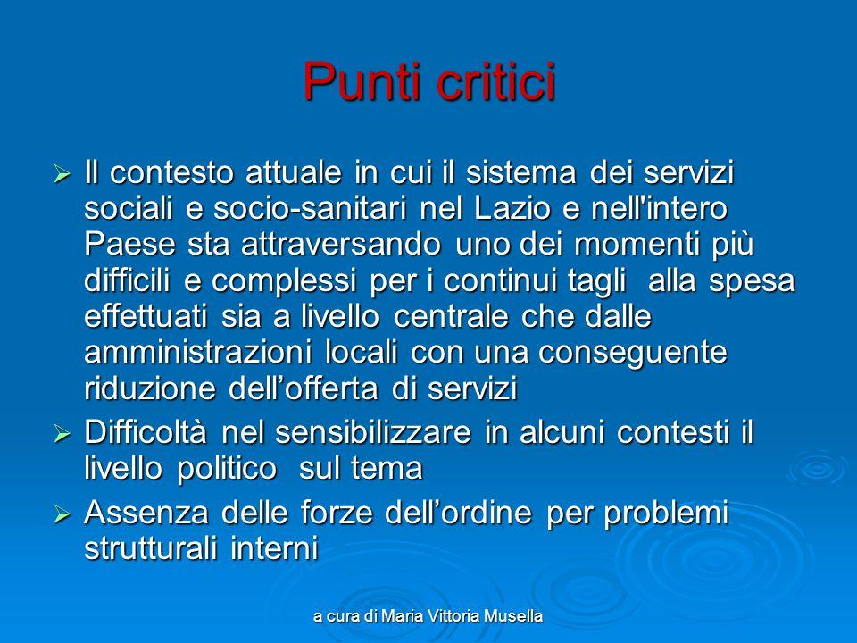 a cura di Maria Vittoria Musella Il caso Al colloquio è confusa.
