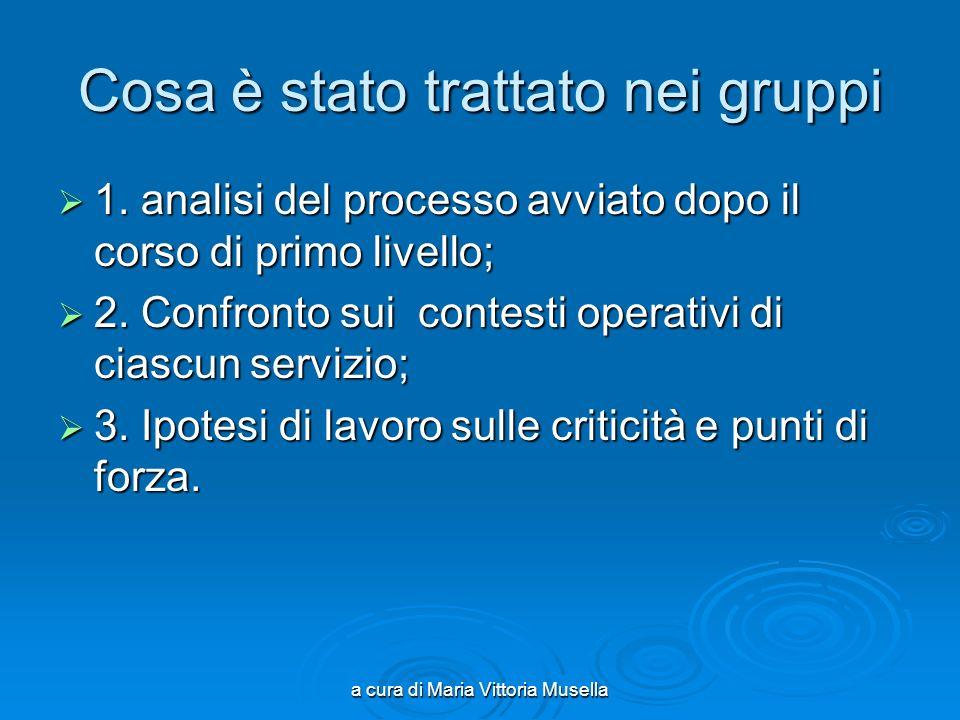 a cura di Maria Vittoria Musella Cosa è stato trattato nei gruppi 1.