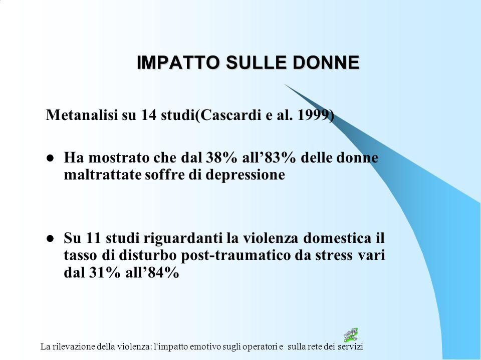 La rilevazione della violenza: l'impatto emotivo sugli operatori e sulla rete dei servizi IMPATTO SULLE DONNE Metanalisi su 14 studi(Cascardi e al. 19